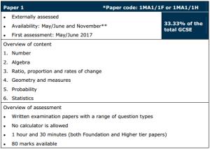 GCSE 2015 Paper 1