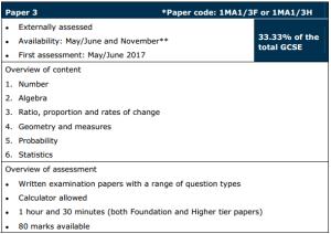 GCSE 2015 Paper 3